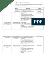 Plan de îngrijirea a pacientului cu sida
