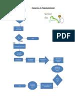 Fluxograma da proposta comercial.xlsx