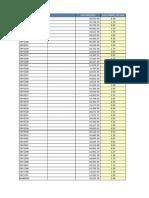 Copie de Weekly Report(01!01!08-2013) of Target Sites KPIs (4)