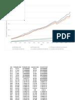 Dados Do Consumo de Energia (Banco Mundial)