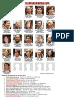 Gabinete de Ministros de Bolivia 2014