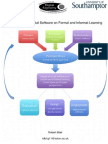 The Impact of Social Software on Informal and Formal Learning by Robert Blair