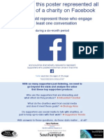 Charitable Use of Social Media by Christopher Phethean