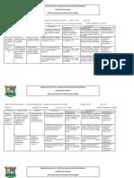 Plan de Estudios Ciencias Naturales Grado Sexto 2014