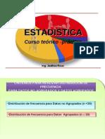 DISTRIBUCIÓN DE FRECUENCIA PARA DATOS AGRUPADOS