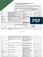DRAFT Program Prioritization Strategies February 20 2014