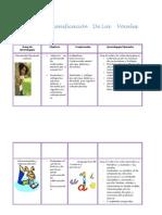 Planificación   De Las    Vocales (2)