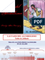 fasesdelalcoholismo-