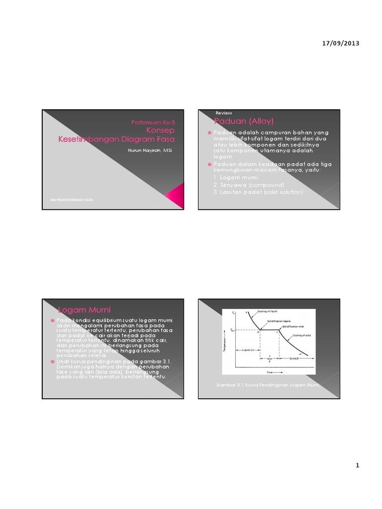 Pertemuan ke 3 kesetimbangan diagram fasa ccuart Image collections