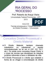 Aula 3 Teorias Processuais Tgp