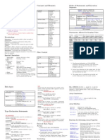 Fortran Quick Reference Cheat Crib Sheet
