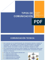 TIPOS DE COMUNICACIÓN power point
