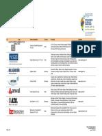 PBSI13 Preliminary Exhibitor List 07.10.2013