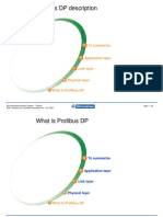 Profibus DP_Technical Presentation En