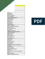 List of Retailers Sbmc Easy