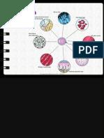 Cells - Basic Unit of Life