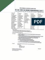 Persyaratan Test Ppds 1