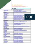 Daftar Radio Onlen 28062009