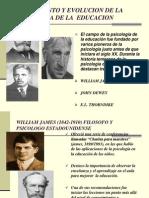 2 SURGIMIENTO Y EVOLUCION DE LA PSICOLOGIA EDUCATIVA.ppt