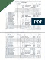 2014 Krishna District (Gudivada Division) VRA Short List