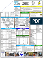 Flametec Data Sheet