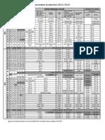 Calendario Accademico 2012 - 2013