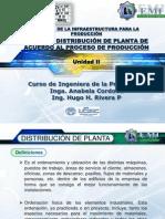 Ing. Produccion Presentacion 6 - Unid_2 Diseño y Distribucion de Planta