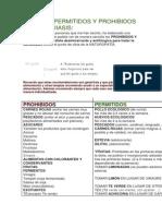 TABLA DE PERMITIDOS Y PROHIBIDOS.docx