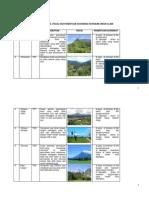 Lampiran Pedoman Teknis Inventarisasi Unsur Alami
