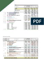 Rashodi budzeta - organizaciona klasifikacija (1 dio)