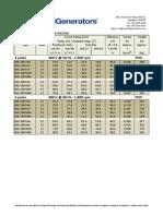 Marelli MJL-Output Rating