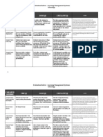 Schoology_Evaluation Rubric  Learning Management Systems