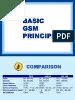 1.Basic Gsm Principles