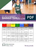 ltad basketball poster