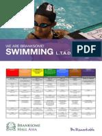 ltad swimming poster 2