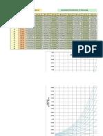 Cálculos Cartas Psicométricas (585-760 mmHg) (1)