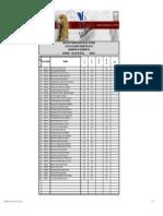 Calificaciones 2013-2 Ing. en Informatica
