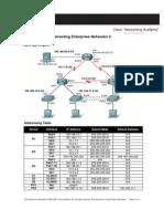 Activity 8.5.2 Troubleshooting Enterprise Networks 2