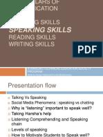 Four Pillars of Communication Speaking Skills