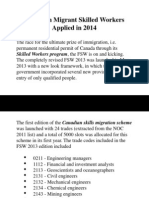 Canadian Migrant Skilled Workers Applied in 2014