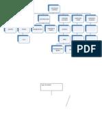 Mapas Conceptuales Newton y MU