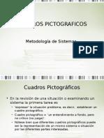 CUADROS_PICTOGRAFICOS
