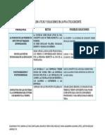 cuadro comparativo-RETOS, PROBLEMÁTICAS Y SOLUCIONES EN LA PRÁCTICA DOCENTE