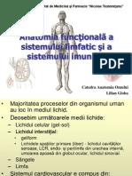Anatomia Sistemului Limfatic