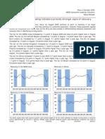 Paris, 9 October 2009 OECD Composite Leading Indicators News Release