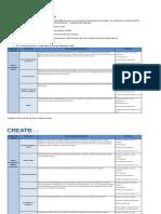 AC Corruption Compliance Guidelines (Portuguese)