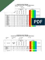 Rekapitulasi Strata Phbs Tk. Rt