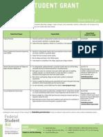 federal-grant-programs