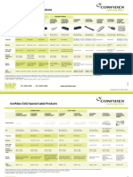 Confidex UHF Product Table