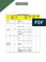 ULADECH Resultado Por Dim y Factores -- Informe Final
